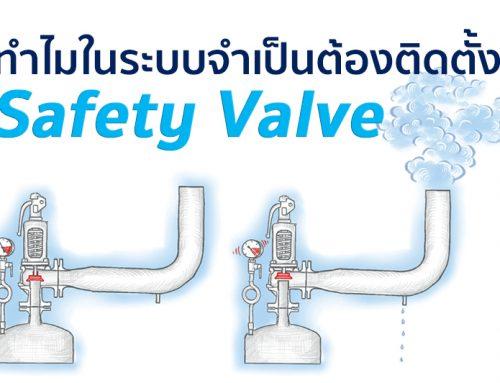 ทำไมในระบบจำเป็นต้องติดตั้ง Safety Valve