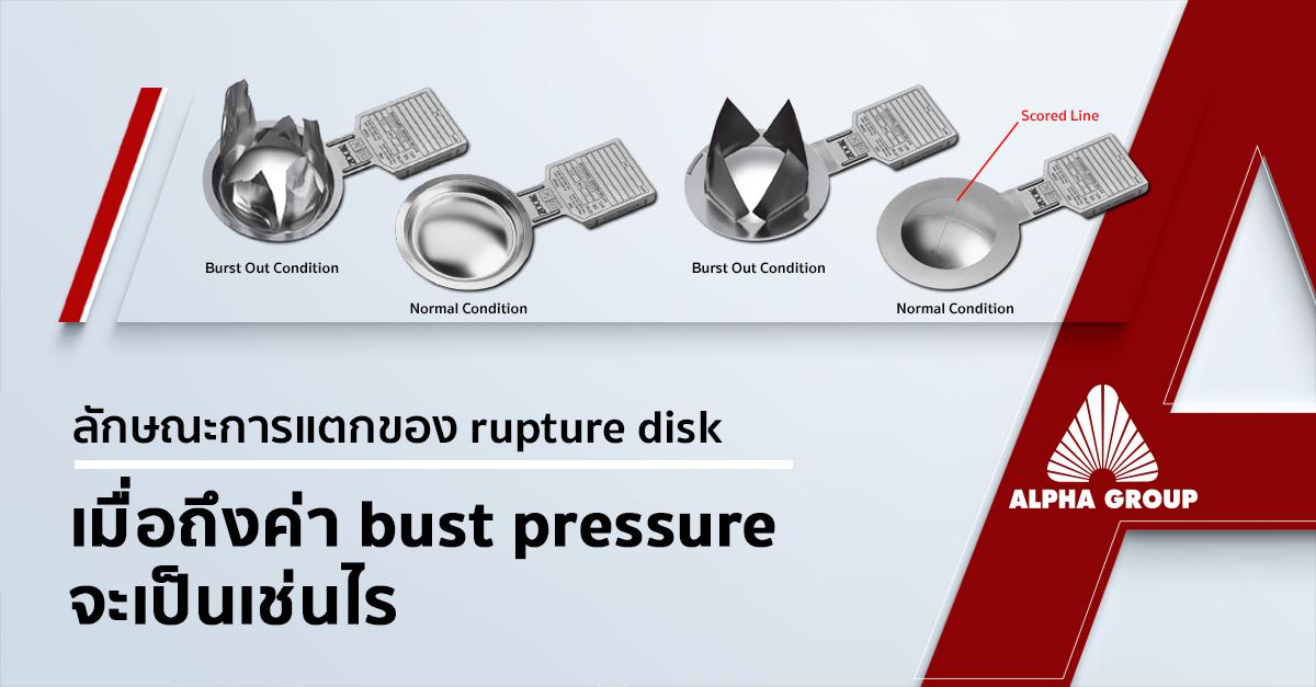 ลักษณะการแตกของ rupture disk เมื่อ ถึงค่า bust pressure จะเป็นเช่นไร